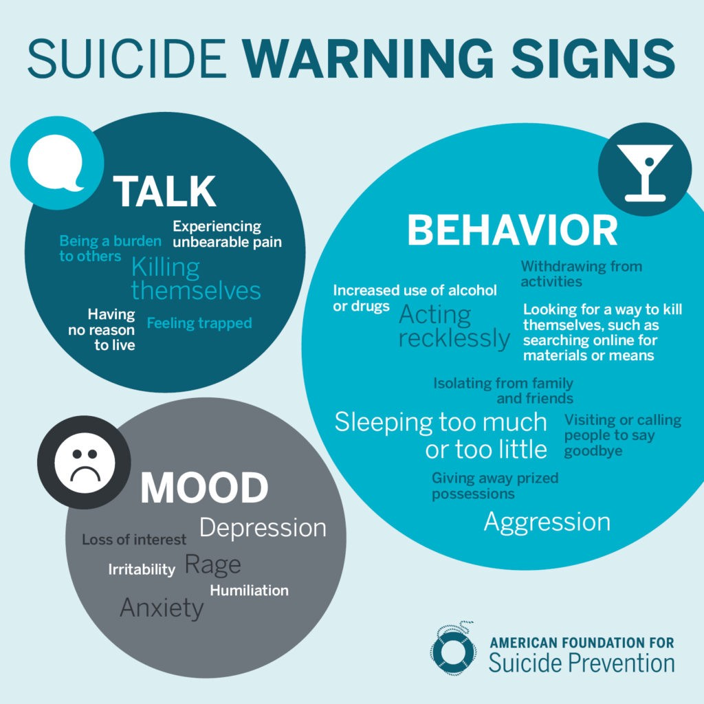 Image result for pictures of suicide awareness